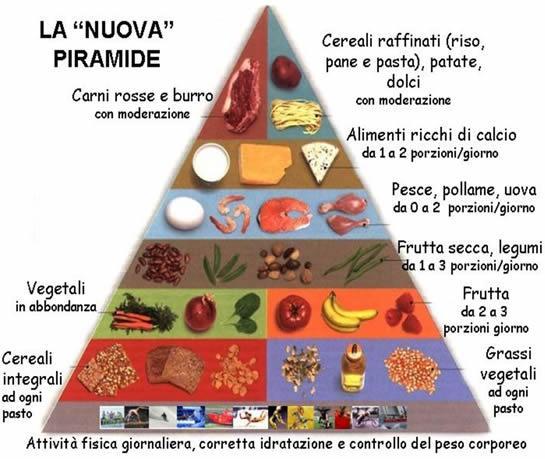Parkinson e alimentazione_Come nutrire il cervello