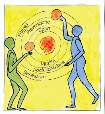 """Pisa-Sport Terapia come """"farmaco"""" per la prevenzione e cura della salute, in particolare per le patologie neurologiche"""